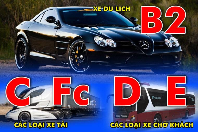 Các loại bằng lái xe tại Việt Nam